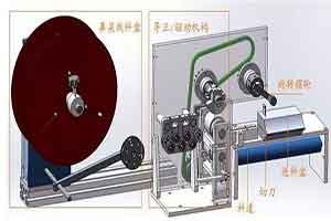 有效的维护对凸轮分割器的寿命至关重要
