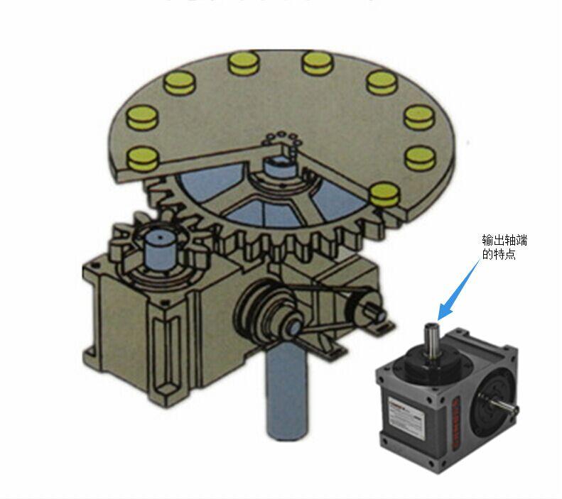 照片分割器_60DS心轴型分割器_凸轮分割器配套_凸轮分割器间隙-利安印